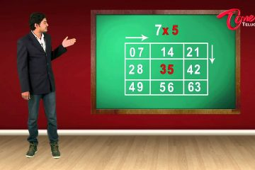 How to learn Maths easily?